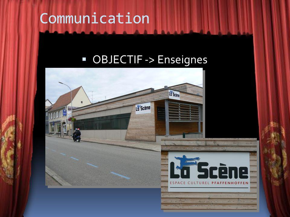 Communication OBJECTIF -> Enseignes