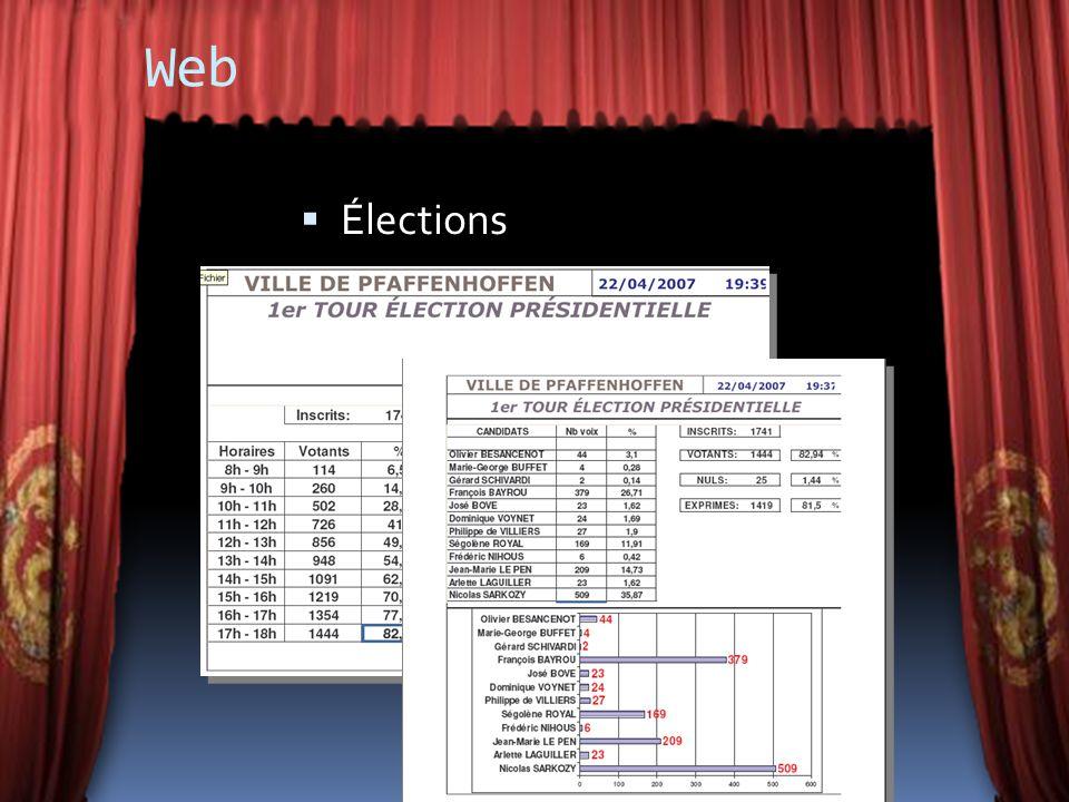 Web Élections