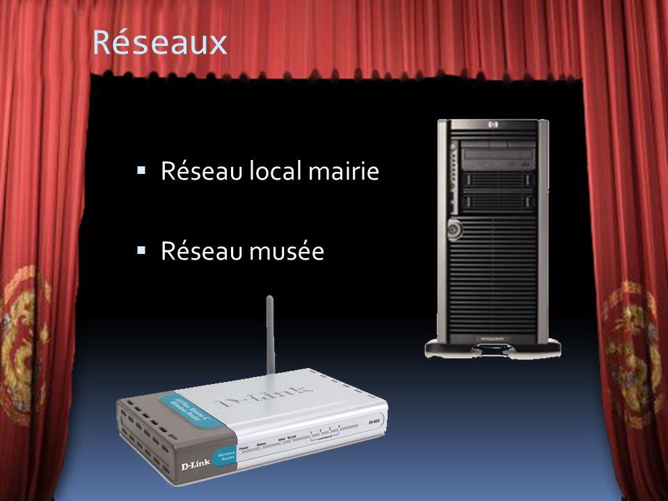 Réseaux Réseau local mairie Réseau musée