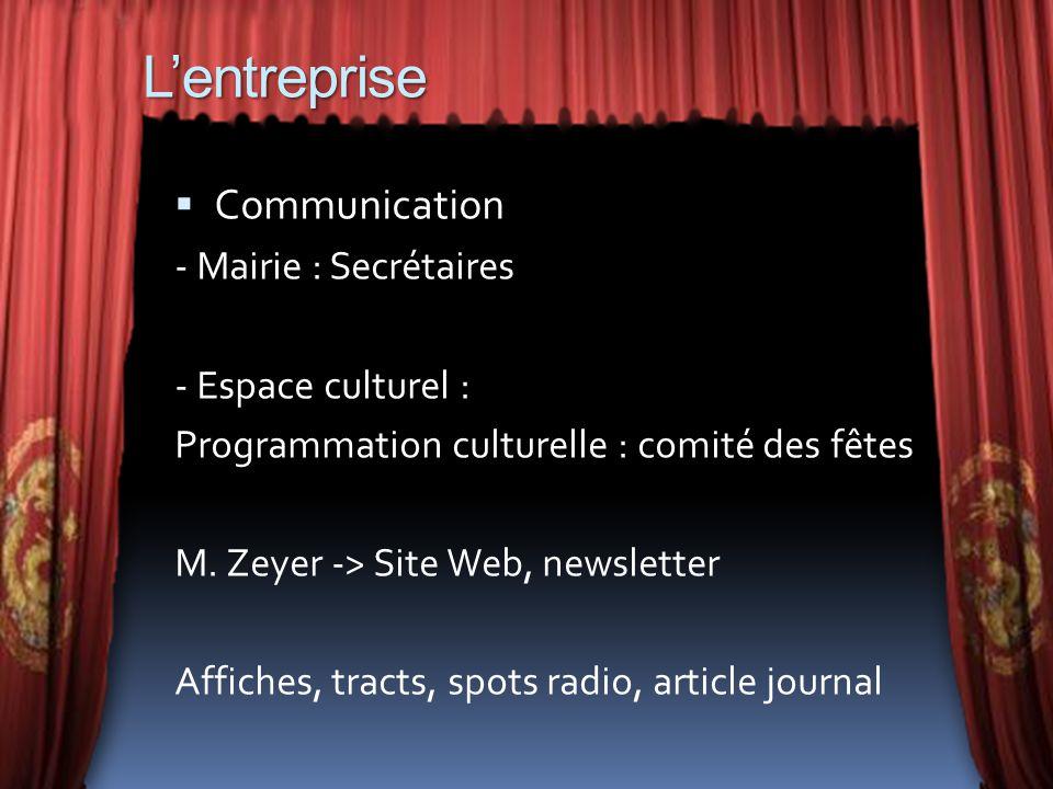 L'entreprise Communication - Mairie : Secrétaires - Espace culturel :