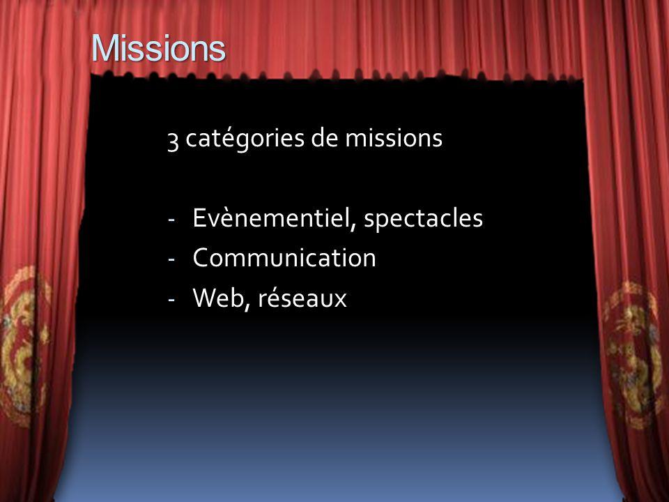 Missions 3 catégories de missions Evènementiel, spectacles
