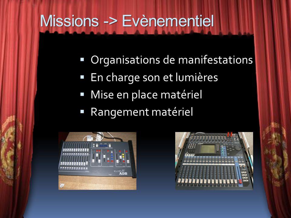 Missions -> Evènementiel