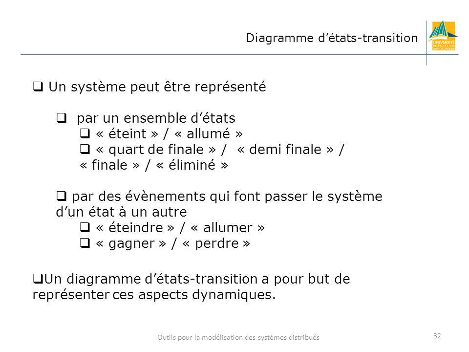 Outils pour la modélisation des systèmes distribués