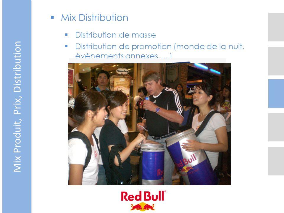 Mix Produit, Prix, Distribution