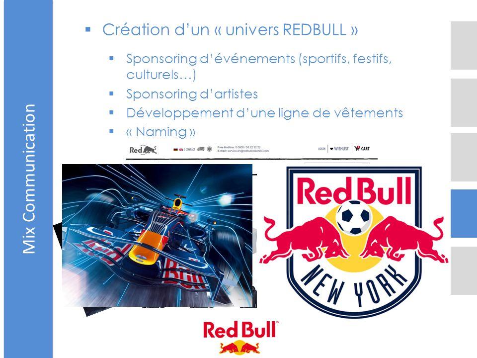 Mix Communication Création d'un « univers REDBULL »