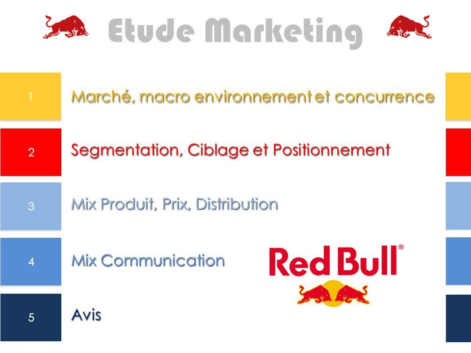 Etude Marketing Marché, macro environnement et concurrence