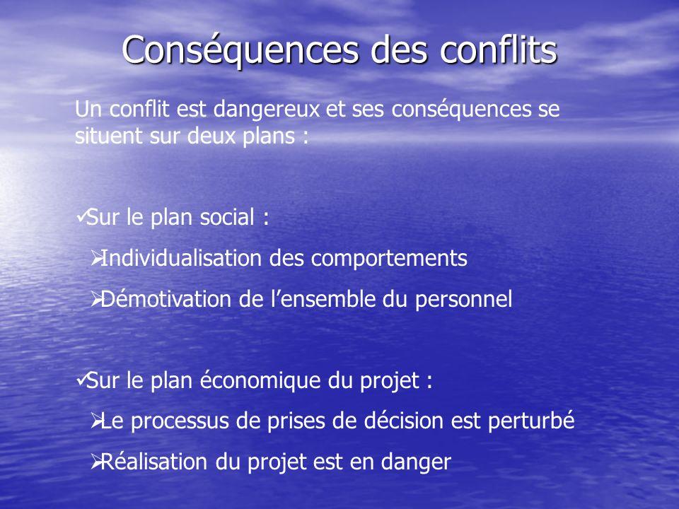 Conséquences des conflits