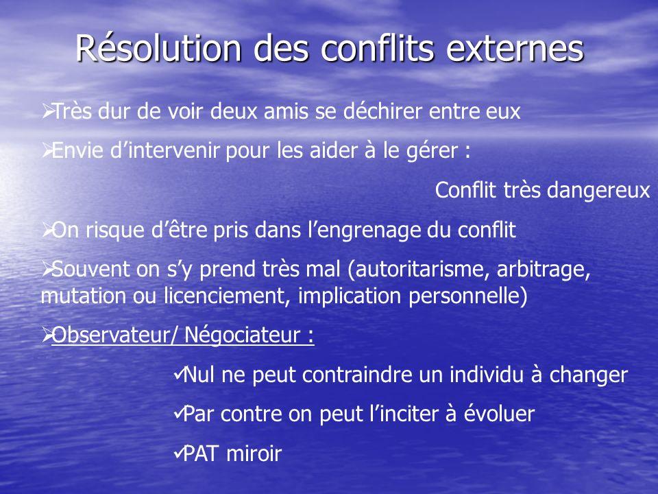 Résolution des conflits externes