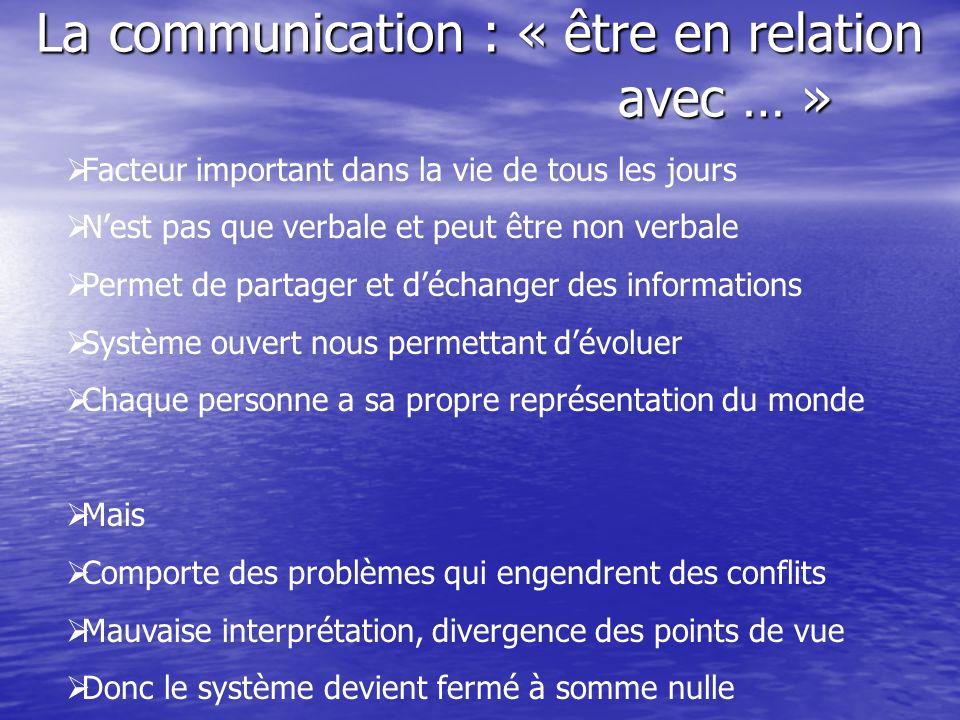 La communication : « être en relation avec … »