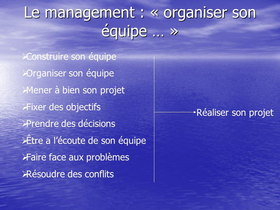 Le management : « organiser son équipe … »
