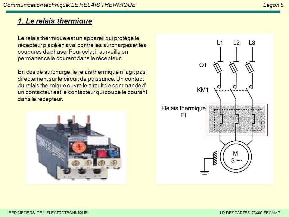 1. Le relais thermique