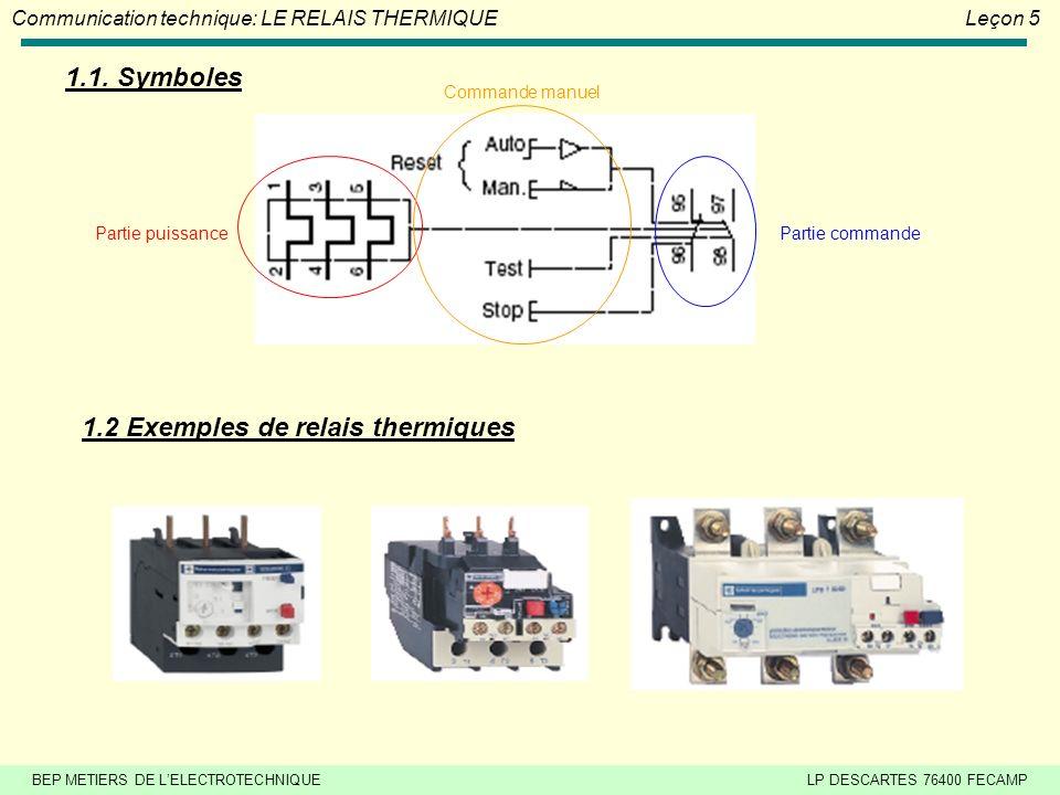 1.2 Exemples de relais thermiques