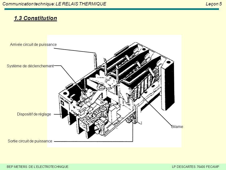 1.3 Constitution Arrivée circuit de puissance Système de déclenchement