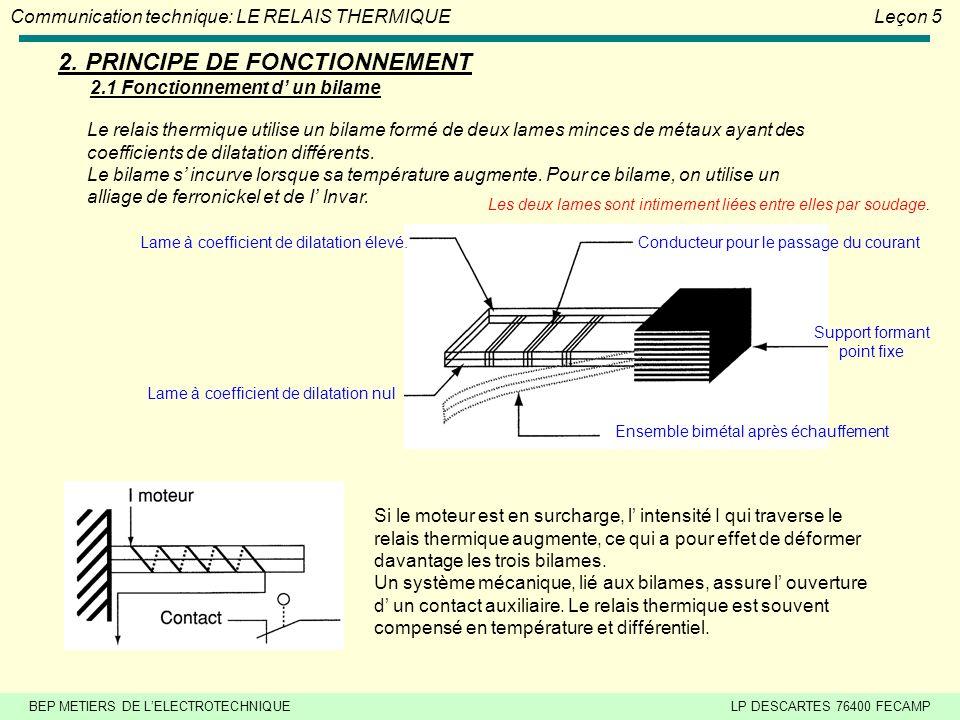 2. PRINCIPE DE FONCTIONNEMENT 2.1 Fonctionnement d' un bilame