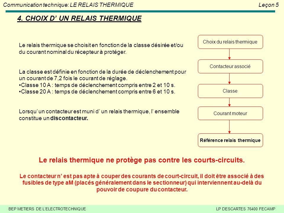 4. CHOIX D' UN RELAIS THERMIQUE