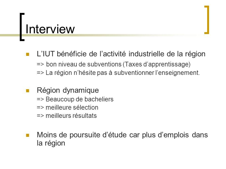 Interview L'IUT bénéficie de l'activité industrielle de la région
