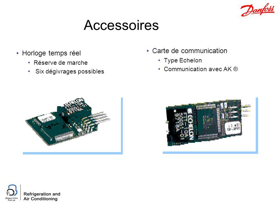 Accessoires Carte de communication Horloge temps réel Type Echelon