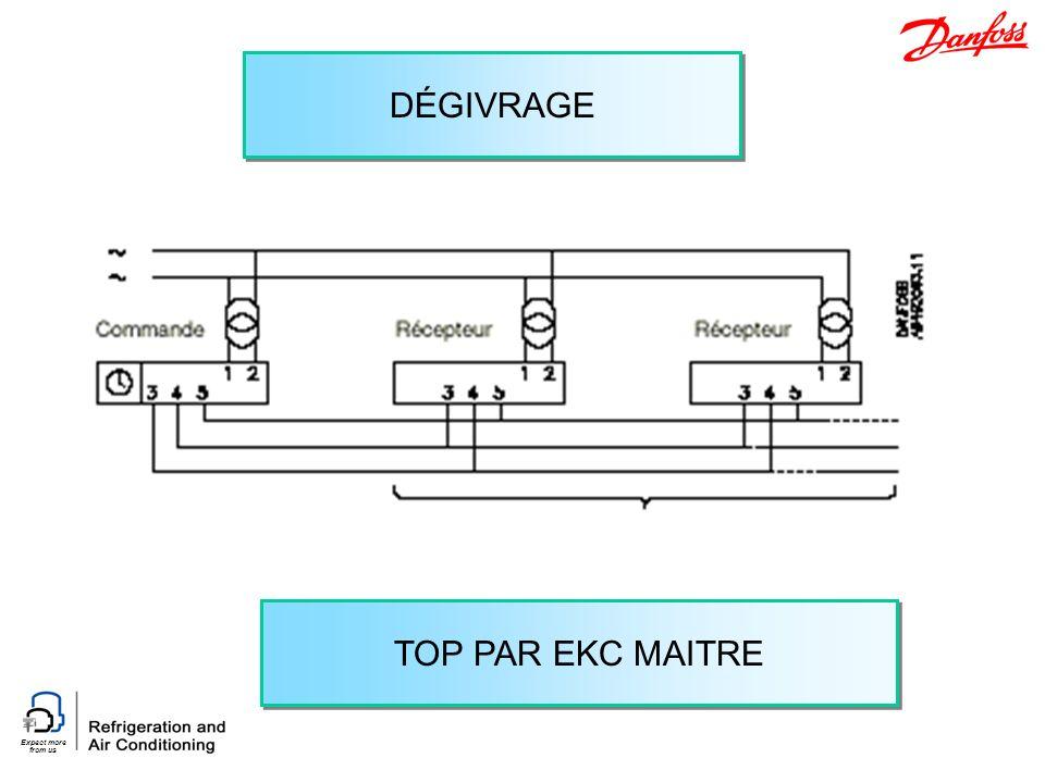 DÉGIVRAGE TOP PAR EKC MAITRE