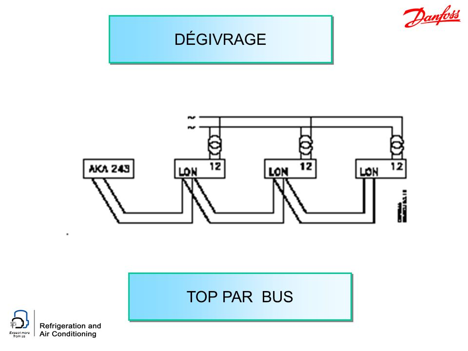DÉGIVRAGE TOP PAR BUS