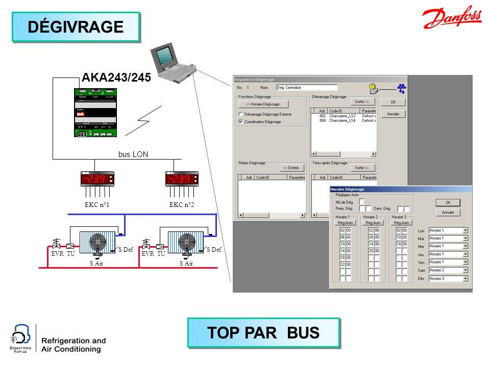 DÉGIVRAGE TOP PAR BUS AKA243/245 bus LON EKC n°1 EKC n°2 S Def S Def