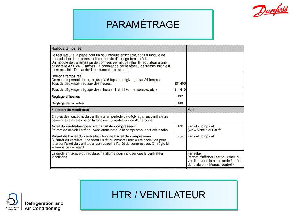 PARAMÉTRAGE HTR / VENTILATEUR