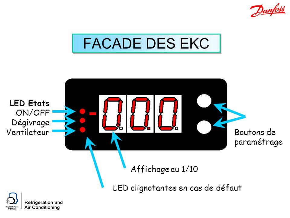 FACADE DES EKC LED Etats ON/OFF Dégivrage Ventilateur Boutons de
