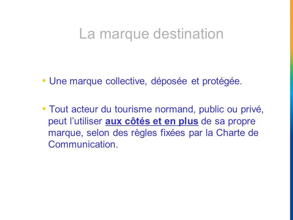 La marque destination Une marque collective, déposée et protégée.