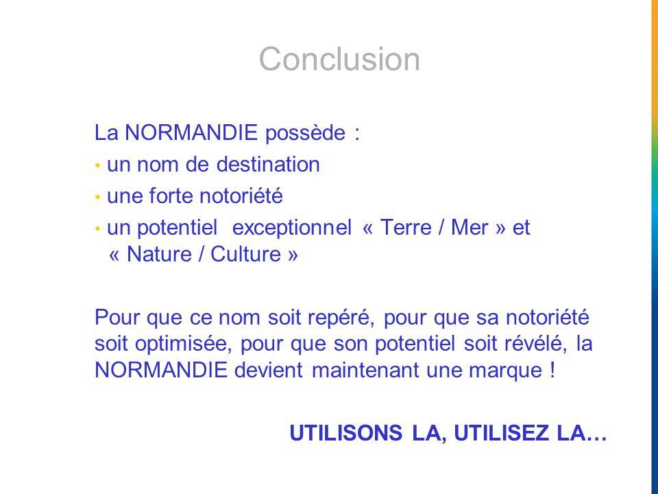 Conclusion La NORMANDIE possède : un nom de destination