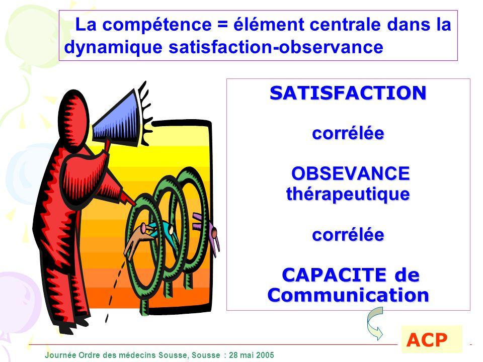 La compétence = élément centrale dans la dynamique satisfaction-observance