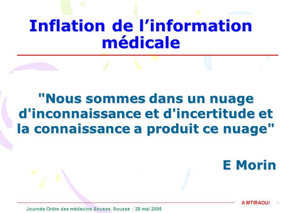 Inflation de l'information médicale
