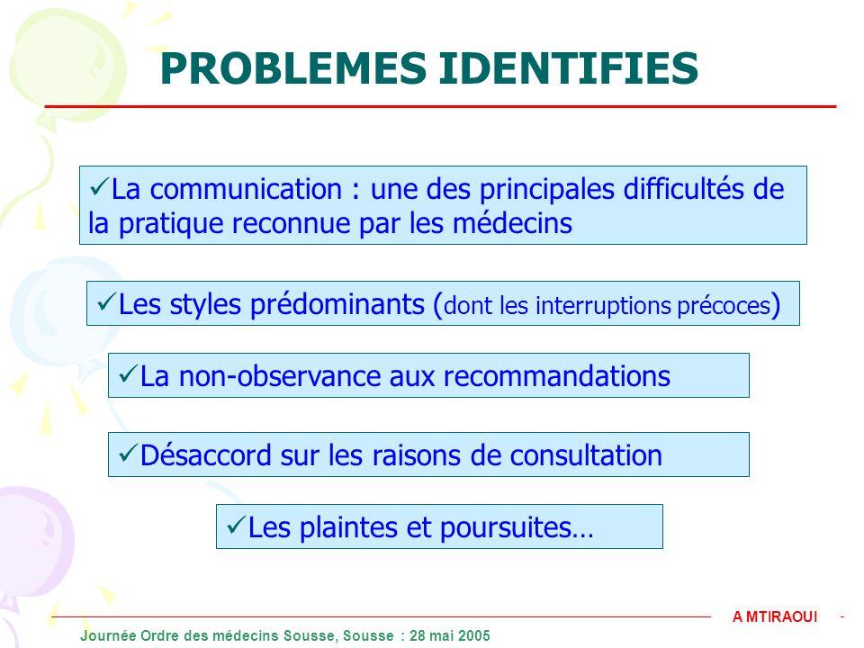 PROBLEMES IDENTIFIES La communication : une des principales difficultés de la pratique reconnue par les médecins.