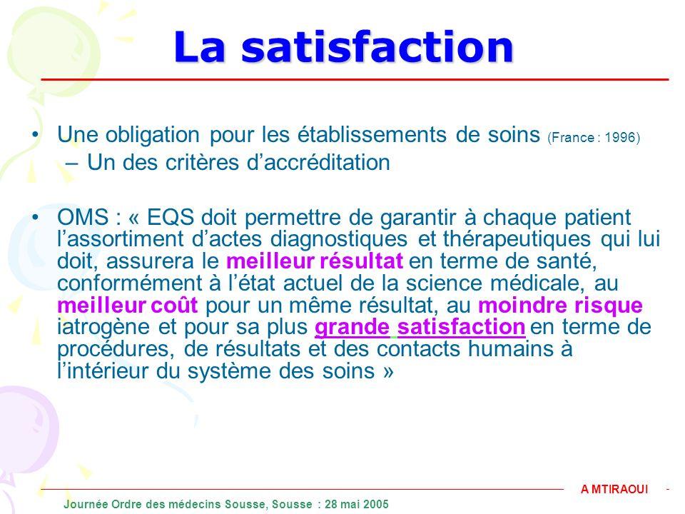 La satisfaction Une obligation pour les établissements de soins (France : 1996) Un des critères d'accréditation.
