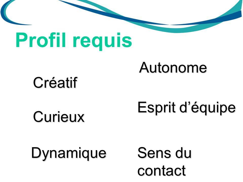 Profil requis Autonome Créatif Esprit d'équipe Curieux Dynamique