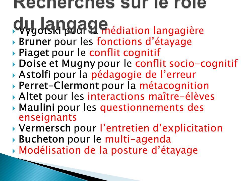 Recherches sur le rôle du langage