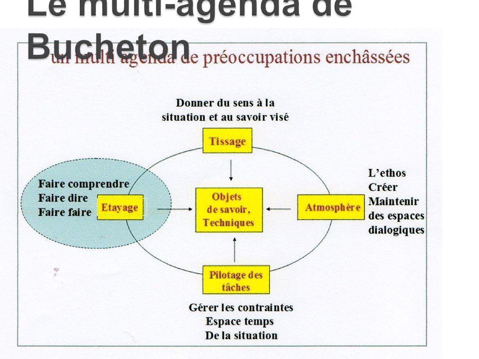 Le multi-agenda de Bucheton