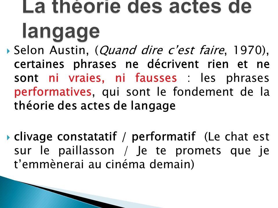 La théorie des actes de langage