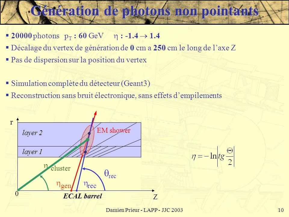 Génération de photons non pointants