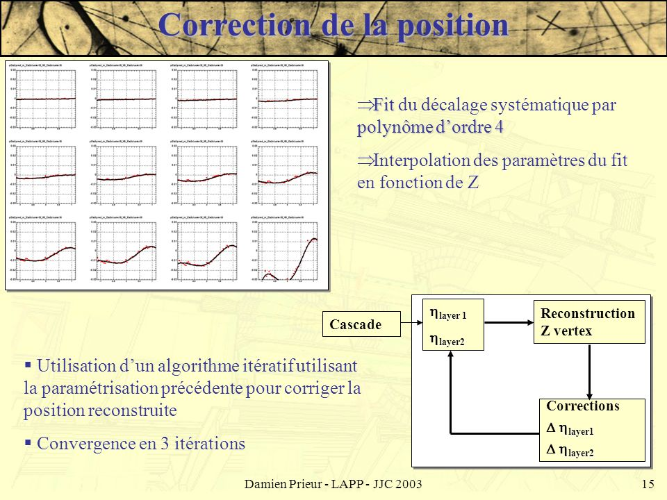 Correction de la position