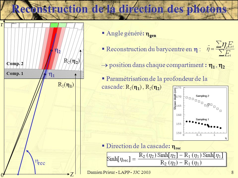 Reconstruction de la direction des photons
