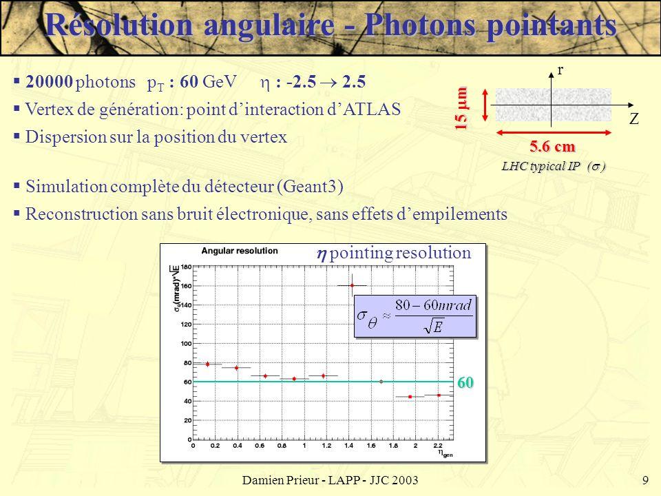 Résolution angulaire - Photons pointants