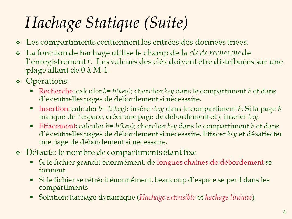 Hachage Statique (Suite)