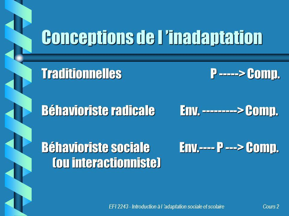 Conceptions de l 'inadaptation