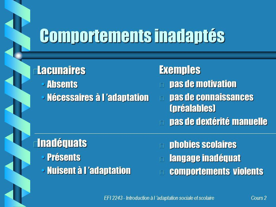 Comportements inadaptés