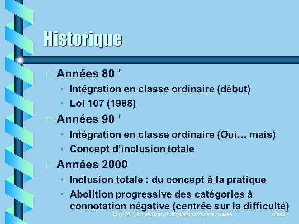 Historique Années 80 ' Années 90 ' Années 2000