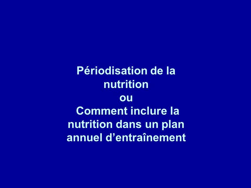 Périodisation de la nutrition