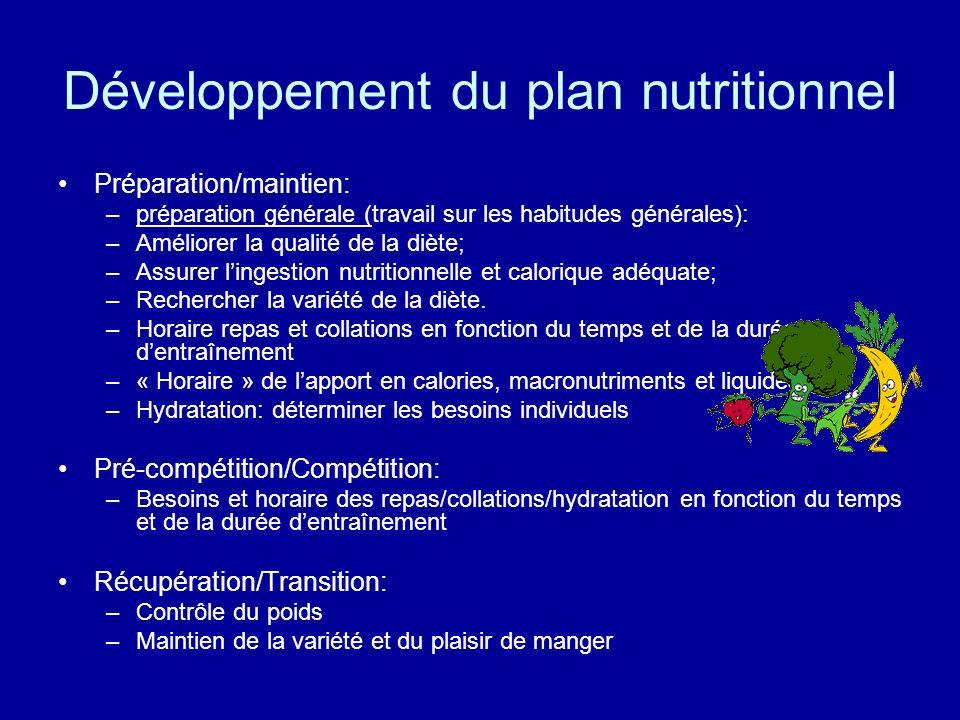 Développement du plan nutritionnel