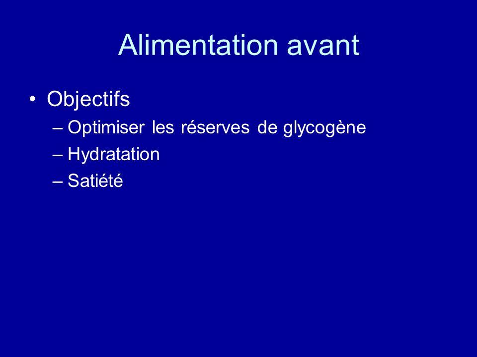 Alimentation avant Objectifs Optimiser les réserves de glycogène