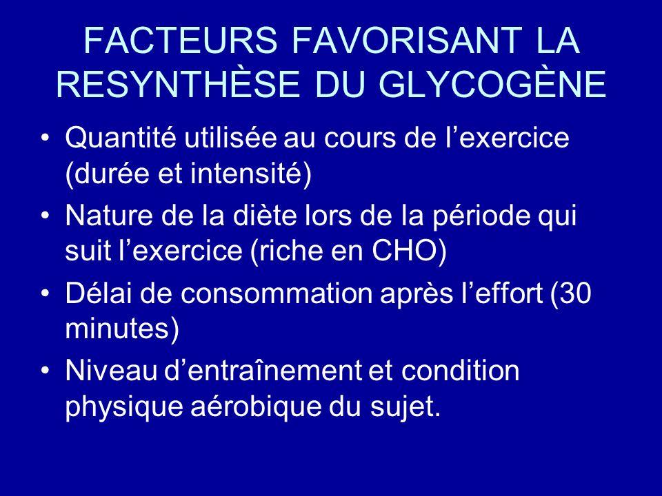 FACTEURS FAVORISANT LA RESYNTHÈSE DU GLYCOGÈNE