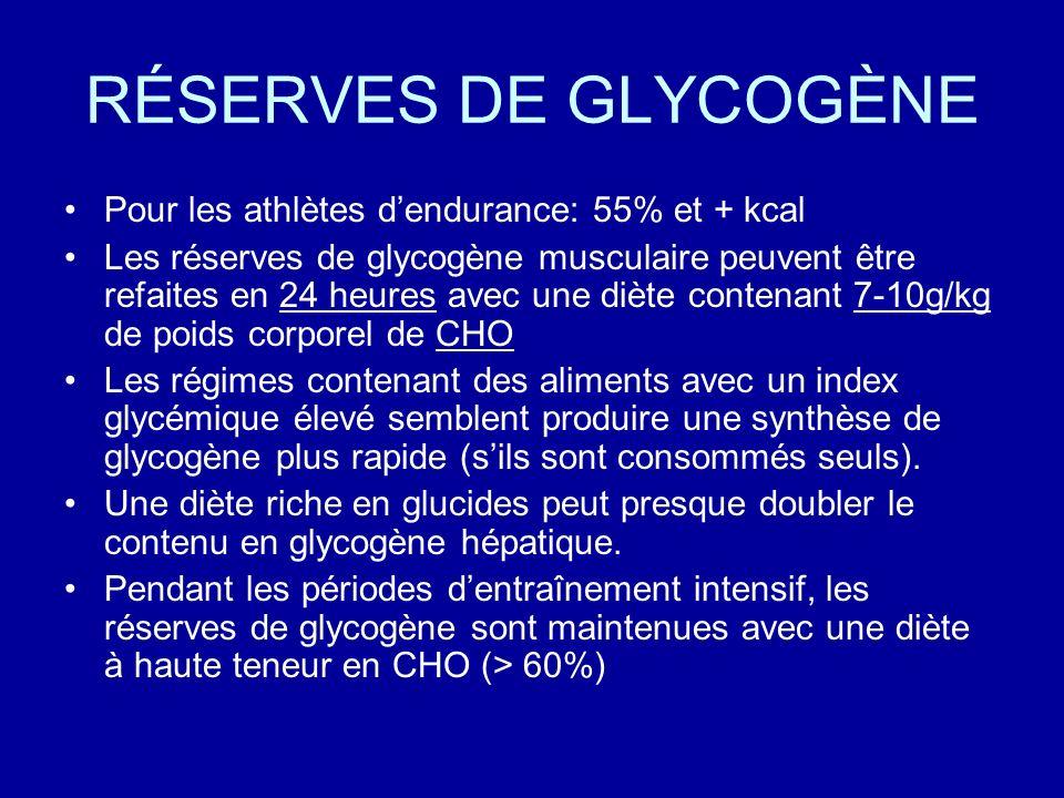 RÉSERVES DE GLYCOGÈNE Pour les athlètes d'endurance: 55% et + kcal