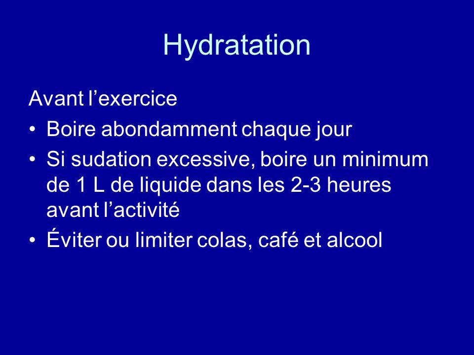 Hydratation Avant l'exercice Boire abondamment chaque jour